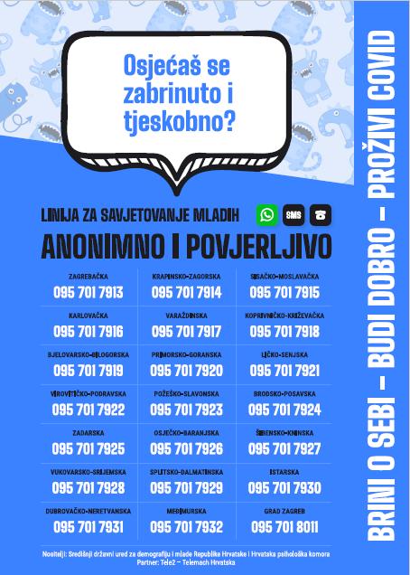 brojevi_telefona-ProŽiviCovid